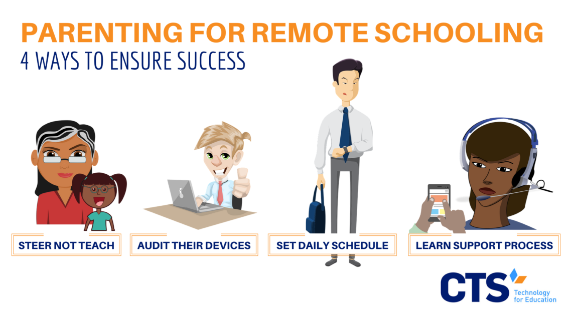 Supporting a private, public or charter school student through remote schooling can be easier with these steps for parents.