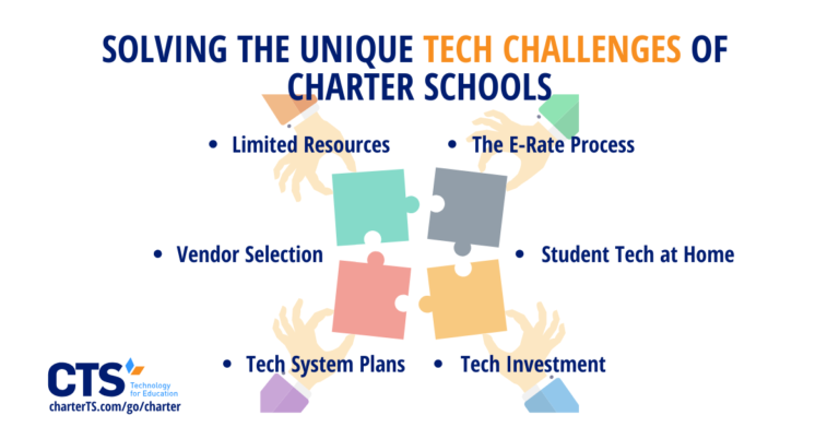 How Leaders Solve the Unique Technical Challenges of Charter Schools