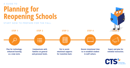 Schools should consider a number of factors as they transition back to school from remote learning.