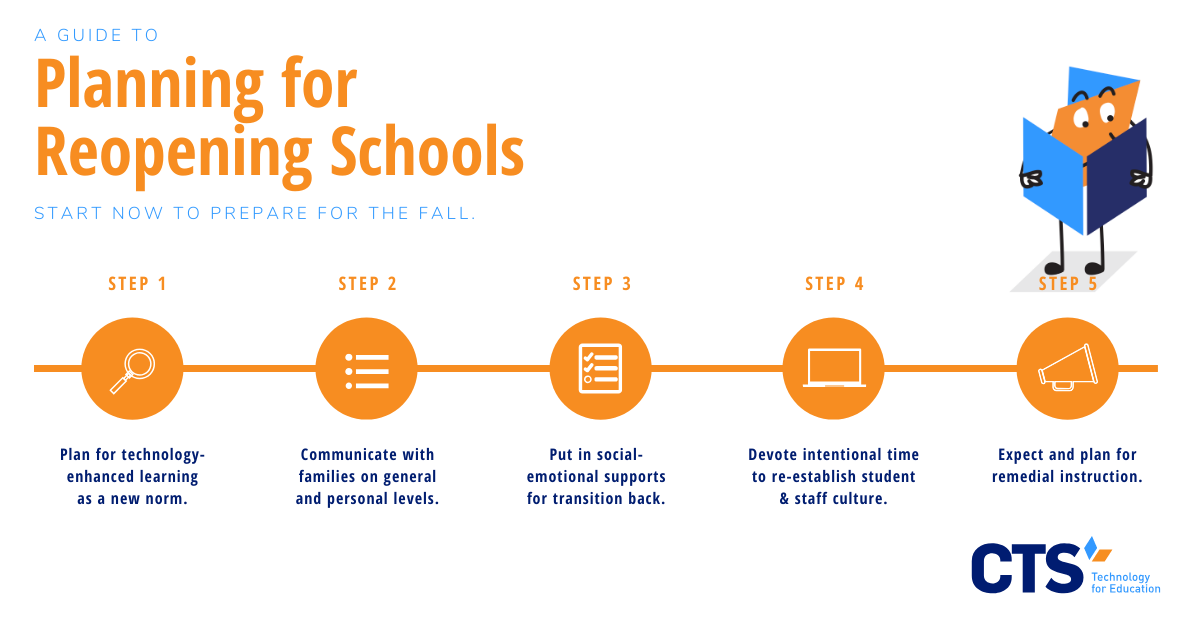How to Transition Back to School from Remote Learning